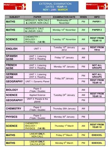 Learn Dewey Decimal Classification (Edition 22) First North American Edition (Library