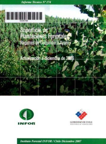 Superficie de Plantaciones Forestales