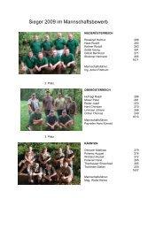 Mannschaftsführerwertung vom 28. August 2009