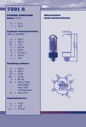7591 S hotovù - Tube Amp Doctor