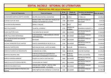 EDITAL 34/2012 - SETORIAL DE LITERATURA