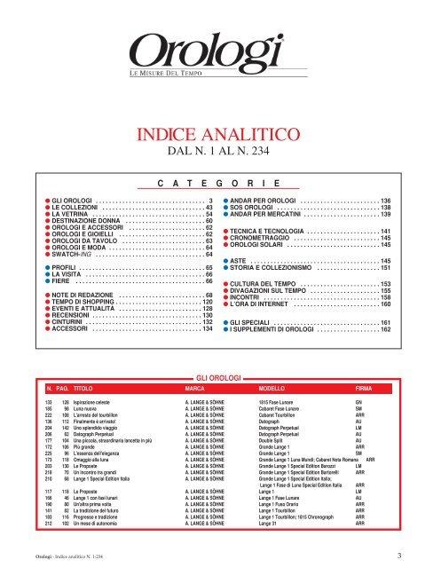 IWC 70,88,89 BALANCE STAFF IWC 70,88,89 ASSE DEL BILANCIERE