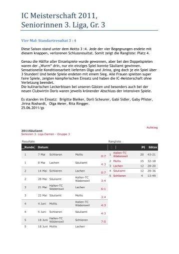 IC Meisterschaft 2011, Seniorinnen 3. Liga, Gr. 3 - TC Sauliamt