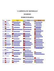 CAMPIONATE MONDIALE FEMININ PODIUM BARNA