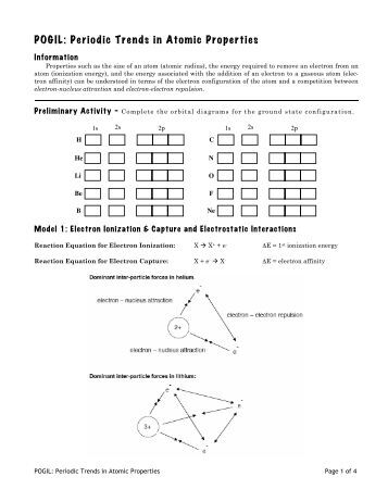 Worksheets Periodic Trends Answers periodic trends worksheet pogil in atomic properties