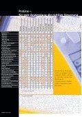 Rollladenantriebe und Steuerungen sicher und ... - Antriebe 24 - Seite 6
