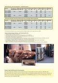 Teleskopgabeln Teleskopgabeln - telescopic-forks - Seite 7