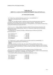 ja kulttuuriministeriön ehdotus vuoden 2012 lisätalousarvioksi