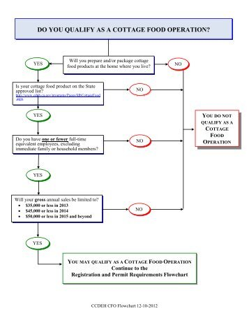 Introduction To Flow Chart Proofs Mdk12