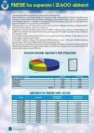 Pagine da 4 a 10 (PDF 1.212 Kb) - Comune di Paese