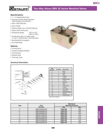 Stauff Hydraulic Valves— Two-Way Valves BBV 25 Series Manifold ...