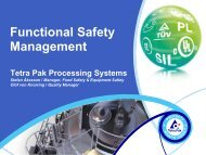 Functional Safety Management - Siemens
