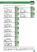 lieferprogramm dach- und wand - Profilverkauf Gehrmann GmbH - Seite 7