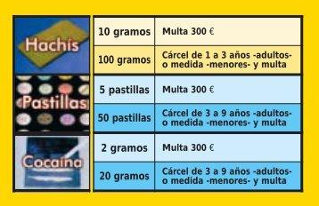 10 gramos Multa 300 € 100 gramos 5 pastillas Multa 300 € 50 ...