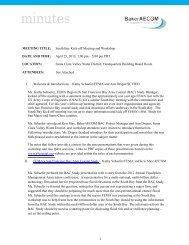 Meeting Minutes - FEMA Region 9