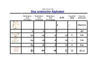 Das arabische Alphabet - elazazy.de