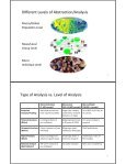 The Information Visualization MOOC - Cyberinfrastructure for ... - Page 7