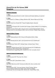 Grand Prix du Vin Suisse 2008 Rangliste
