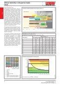 ED Flex System® ED Plano System® - NAJ Klíma sro - Page 4