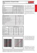 ED Flex System® ED Plano System® - NAJ Klíma sro - Page 7