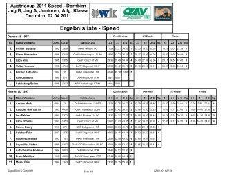 Ergebnis Speed - bregenzerwald-news.at