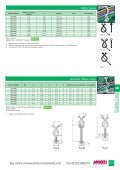 Cable Clips - Anixter Components - Page 3