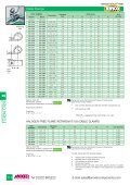 Cable Clips - Anixter Components - Page 4