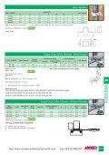 Cable Clips - Anixter Components - Page 5