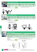 Cable Clips - Anixter Components - Page 6