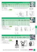 Cable Clips - Anixter Components - Page 7