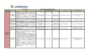RELACION DE CONTRATOS 2012 - Japama
