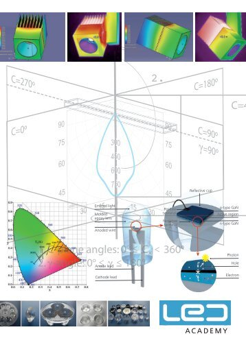 LED ACADEMY by OMS Lighting, Ltd.