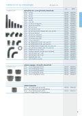Produkter til ovner, peiser og skorsteiner - Page 7