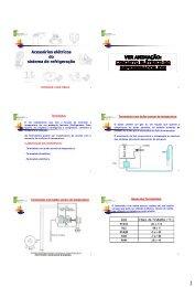 Acessórios elétricos do sistema de refrigeração - Blog do Professor ...