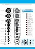 Zusammenfallbare Kerne - DME - Seite 6