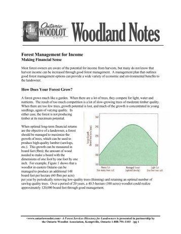 Forest Management for Income - Ontario woodlot.com