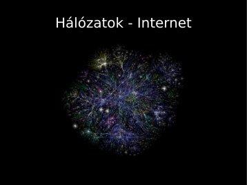 Hálózatok - Internet - Index of