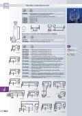 Elektronische Längenmesseinrichtung - Messmittelservice.de - Seite 4
