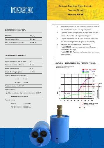 Cartuccia Rotativa a Dischi Ceramici Diametro 28 mm Modello KR-28