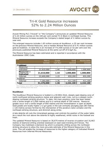 Tri-K Gold Resource increases 52% to 2.24 - Avocet Mining PLC