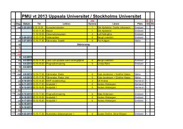 PMU vt 2013 Uppsala Universitet / Stockholms Universitet