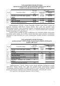 Uzturlīdzekļu garantiju fonda 2012. gada ... - Tieslietu ministrija - Page 6