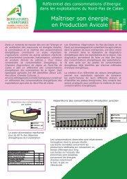 Maîtriser son énergie en Production Avicole - Chambre d'agriculture ...