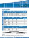 Reinforcement Bar PDF_new - Raajratna - Page 5