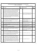 Lista pytao i odpowiedzi dotyczących udzielenia ... - Stadion w Zabrzu - Page 3