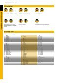 CST/Berger Professzionális méréstechnika program ... - Bosch - Page 4