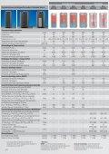 ROTEX Sanicube - L'accumulateur d'eau chaude sanitaire hygiénique. - Page 6
