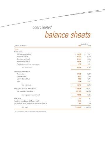balance sheets - Sealaska