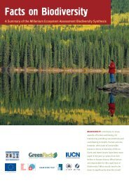 Facts on Biodiversity & Human Well-being - GreenFacts - Diversitas