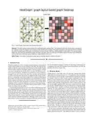 HeatGraph: graph layout based graph heatmap